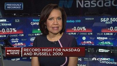 CNBC's Bertha Coombs has the update on today's movers at the Nasdaq.
