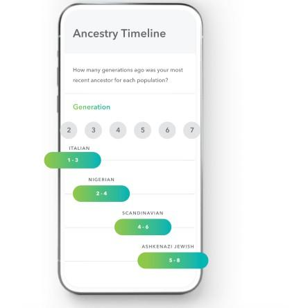 With 23andMe, you pinpoint different ethnicities down to the generation. (Photo: 23andMe)