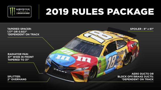 A look at what the 2019 rules for Cup Series cars are. (via NASCAR)