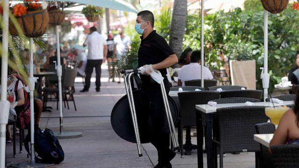PHOTO: A waiter wears a protective face mask and gloves while working at the Il Bolognese restaurant along Ocean Drive during the coronavirus pandemic, July 12, 2020, in Miami Beach, Fla. (Lynne Sladky/AP)