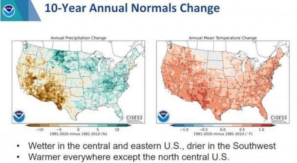 PHOTO: A graphic released by NOAA in 2021 shows the 30 year average temperatures and precipitation compared to the previous 30 years. (NOAA)