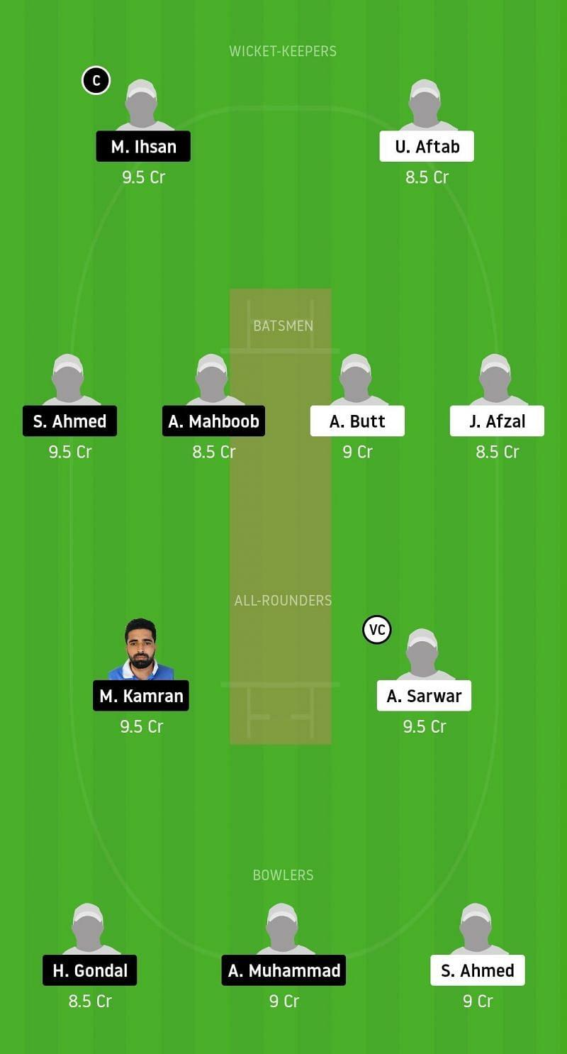 Dream11 Team for CTT vs PAK - ECS Barcelona Bash 2020.