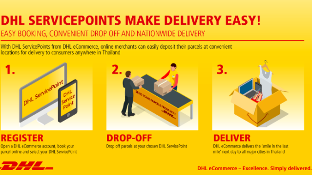DHL launches 200 service points for e-commerce sellers, e