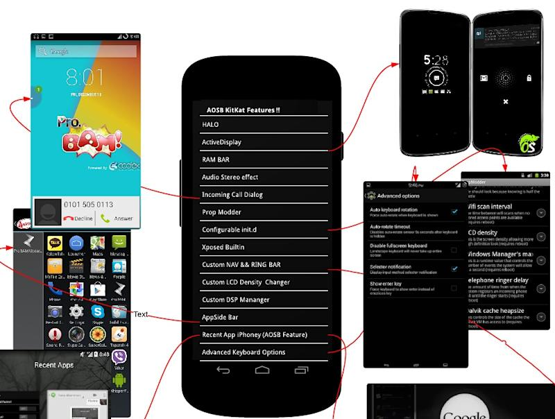 AOSB Project Featuring Android 4.4.2 KitKat Available for Galaxy S3 I9300