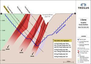 Section N14975; View of drill hole TLG-ZJ21-241