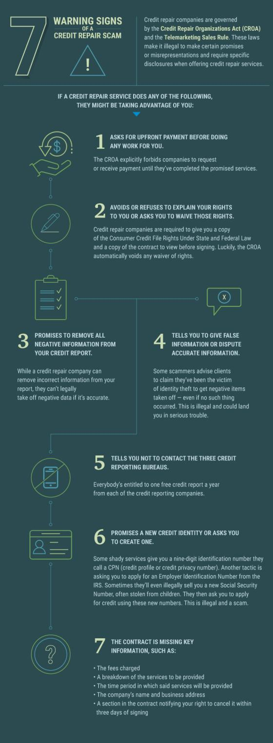 7 warning signs of a credit repair scam