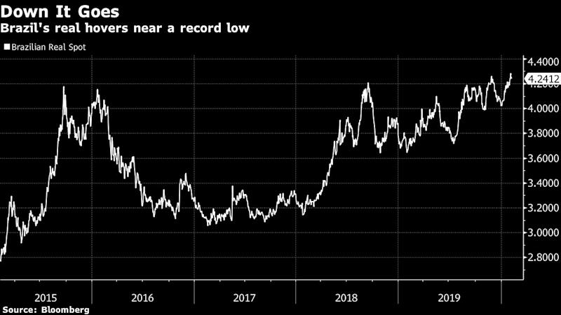 Brazil Caps Record-Breaking Easing Cycle With Final Rate Cut