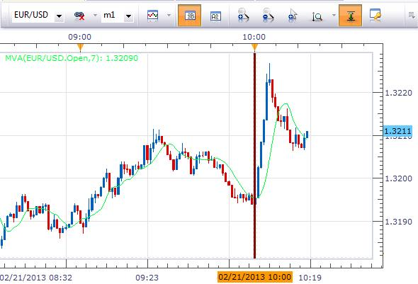 US_Existing_Home_Sales_body_Picture_1.png, EUR/USD Increases at Better Than Expected Home Sales Increase
