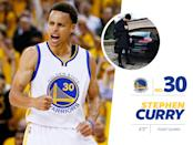 <p>MVP Stephen Curry boasts an impressive game — both on the court and in fashion. You would be surprised, however, to learn that the baller prefers fast-fashion brands, such as Express (where he was a brand ambassador), to those high-end designer clothes. See, even multimillionaires can shop modestly. <i>Photo: Getty Images / Instagram.com</i></p>
