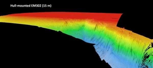 The canyon is 'sucking' CO2 out of the atmosphere (University College Cork)
