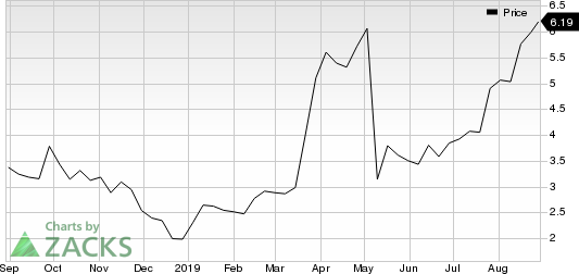 Catalyst Pharmaceuticals (CPRX) Looks Good: Stock Adds 6% in