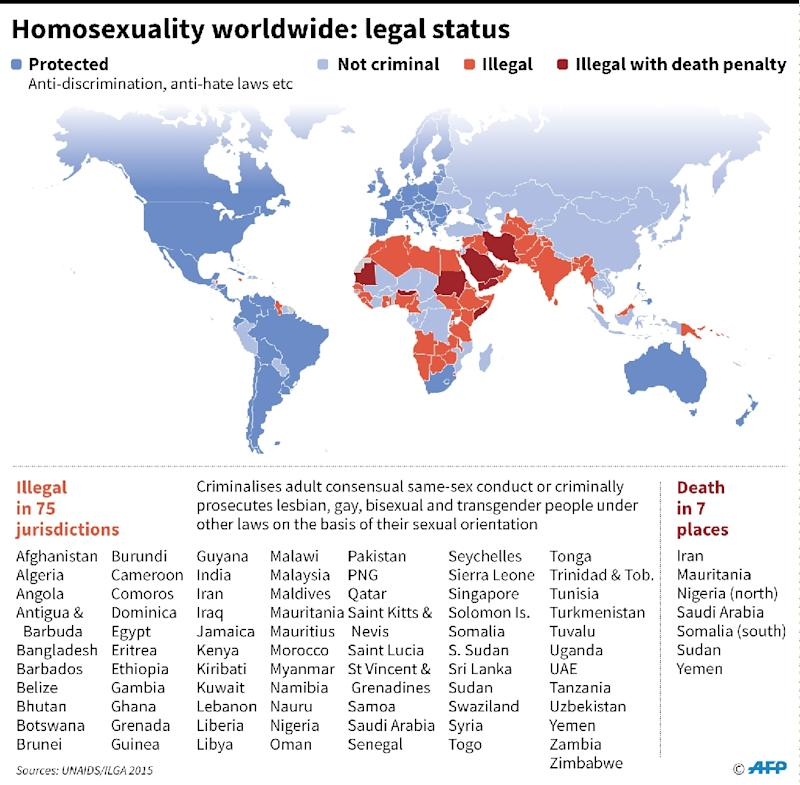 Homosexuality worldwide: legal status