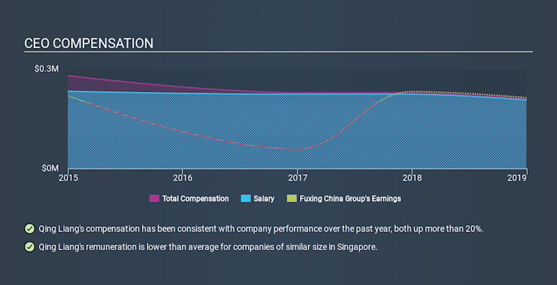 SGX:AWK CEO Compensation, February 3rd 2020