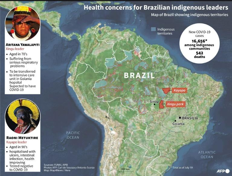 Health concerns for Brazilian indigenous leaders