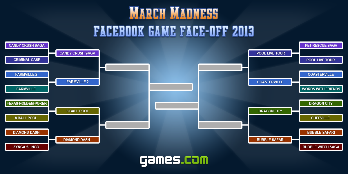 March Madness Facebook Game Face-off 2013: Round 2