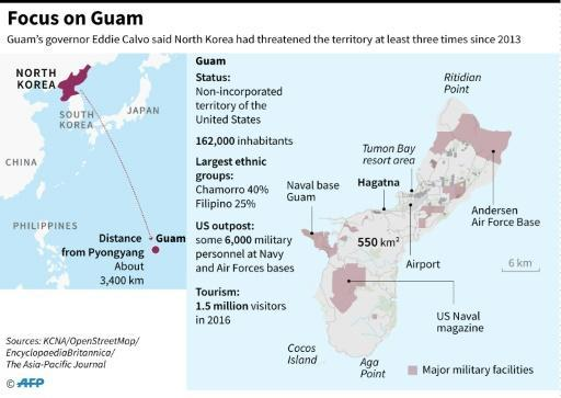 Guam officials 'ecstatic' as North Korea holds off attack