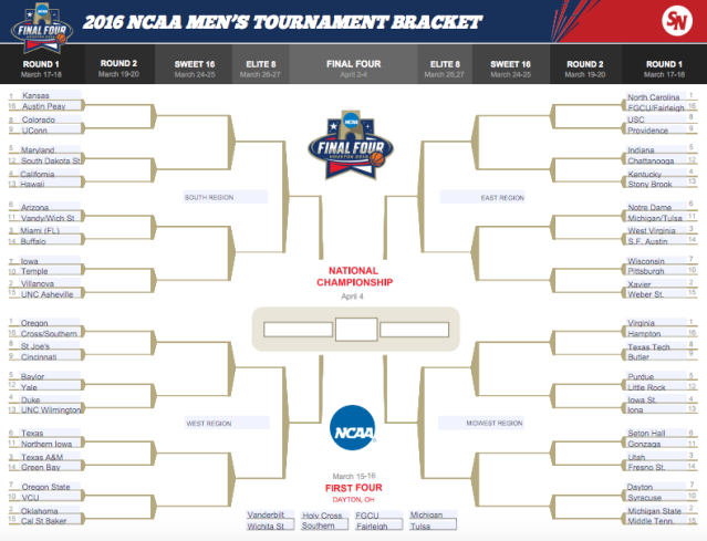 photograph regarding Si Printable Bracket identified as March Insanity 2016: Printable NCAA Match bracket