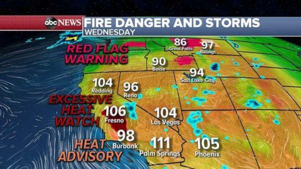 PHOTO: Temperatures are high in California, while fire warnings are out in the Northern Rockies. (ABC News)