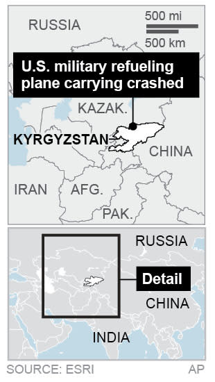 Map locates Kyrgyzstan crash