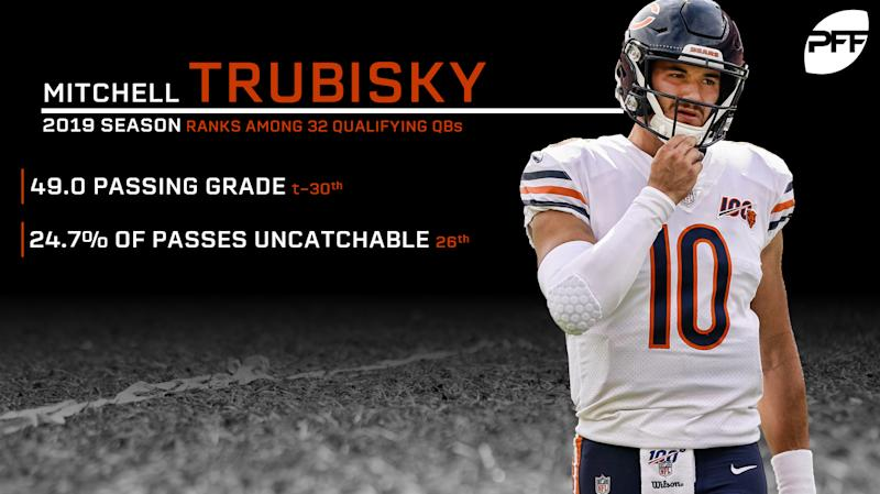 Mitchell Trubisky gets low marks as a quarterback. For more, go to PFF.com.