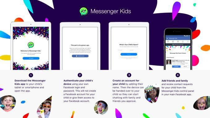 Facebook says the app was created with parents. Photo: Facebook