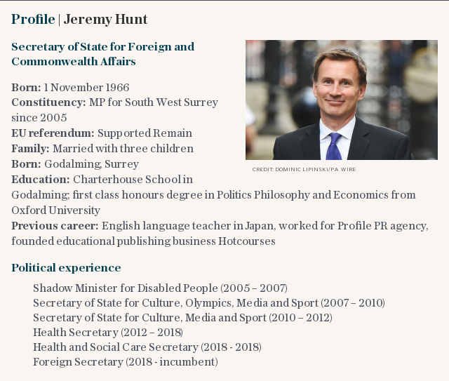 Profile | Jeremy Hunt