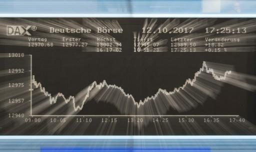 US stocks rise on strong retail sales; Europe mixed