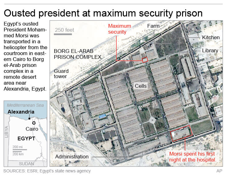 Map shows prison where Egypt's ousted President Mohammed Morsi will reside.; 3c x 5 inches; 146 mm x 127 mm;