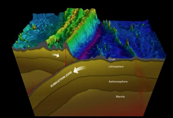 The Kermadec Trench runs northeast from the North Island of New Zealand to the Louisville Seamount Chain. It is the second deepest oceanic trench in the world and formed by subduction, a geophysical process in which the Pacific tectonic plate
