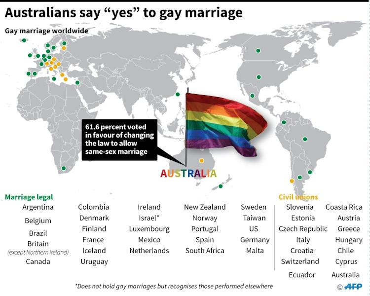 Graphic showing places where gay marriage is legal, or an agreement has been made to make it legal. Australians have voted in favour of changing the law to legalize same-sex marriages