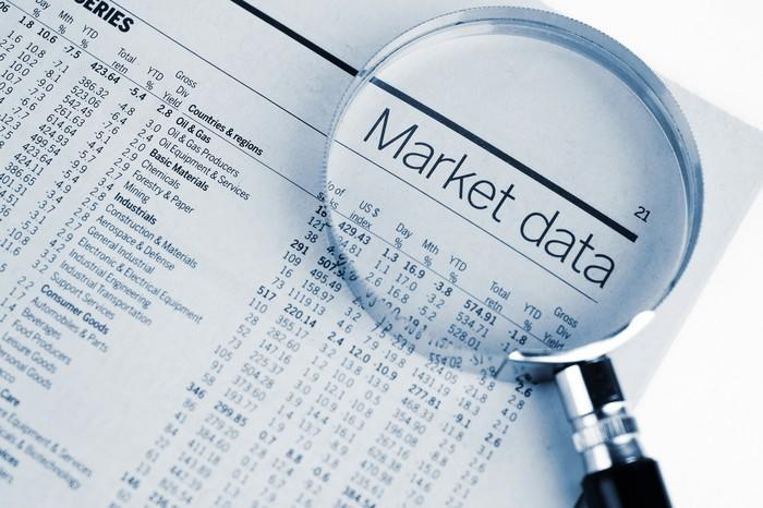 A magnifying glass lying atop a financial newspaper and focused on the words market data.