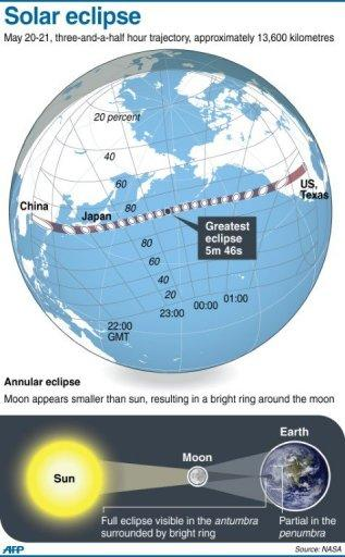 Graphic showing the path of a solar eclipse that traversed the northern Pacific on Monday