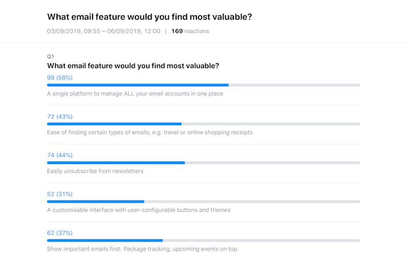 A recent poll on Homepage reveals users' most favoured email feature. Yahoo Mail 6 now carries all the functions as rated in the poll. (PHOTO: Yahoo Singapore)
