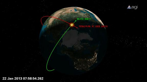 On Jan. 22, 2013, debris from a Chinese anti-satellite program test hit a Russian satellite.