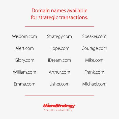 MicroStrategy Sells Voice.com Domain Name for $30 Million