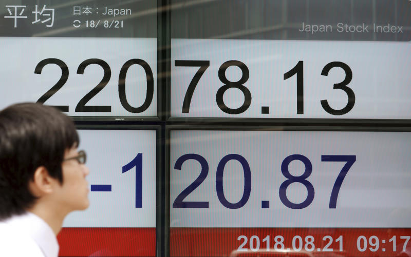 A man walks past an electronic stock board showing Japan's Nikkei 225 index at a securities firm Tuesday, Aug. 21, 2018, in Tokyo. Asian shares are mixed amid doubts on the prospects for resolving the trade dispute between the U.S. and China. (AP Photo/Eugene Hoshiko)