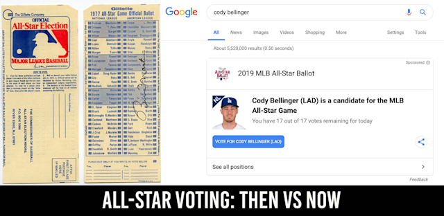 MLB All-Star voting in 1977 vs. 2019. (Getty Images)