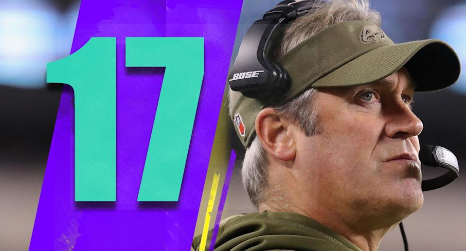 <p>It was a little surprising that Doug Pederson, whose calling card last season was being aggressive, didn't go for a two-point conversion after the Eagles scored with 1:45 left. Instead, the Eagles tied the game, lost in overtime, and their season is on life support. (Doug Peterson) </p>