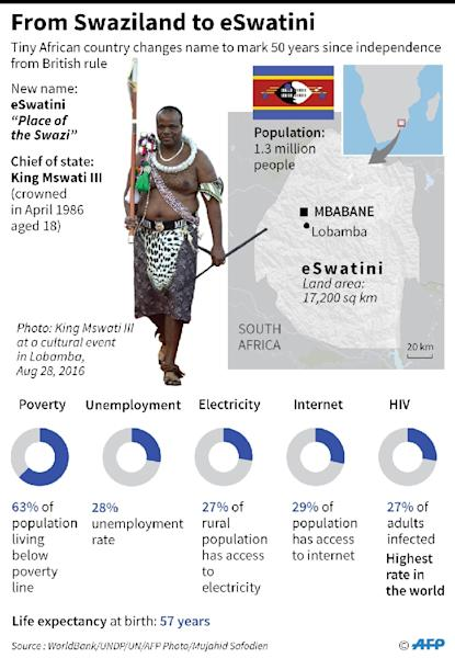 King Mswati III's lavish lifestyle has attracted wide condemnation (AFP Photo/)