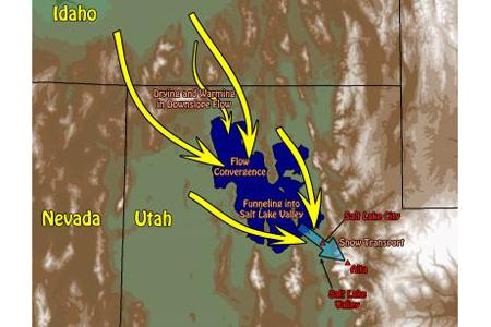 """This map shows how mountains surrounding Utah's Great Salt Lake interact with the lake to cause some """"lake-effect"""" snowstorms. Air masses from the north-northwest are channeled by mountains north of the lake so they converge above the lake. The"""