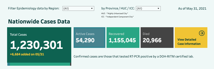 Department of Health Covid-19 Tracker for May 31, 2021 (screencapped June 1, 2021)
