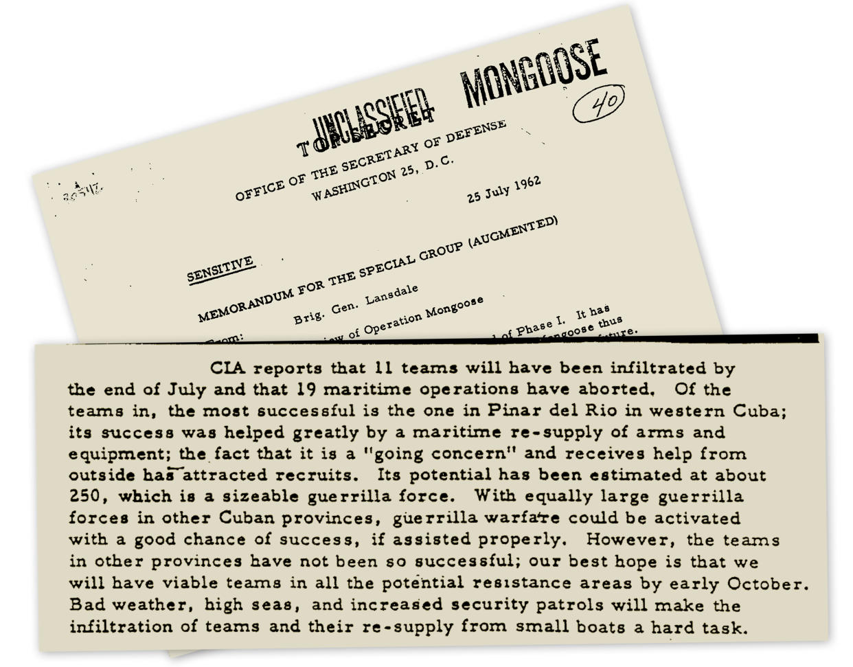 Excerpts from Brig. Gen. Edward Lansdale's Operation Mongoose memo. (Photo: No credit)
