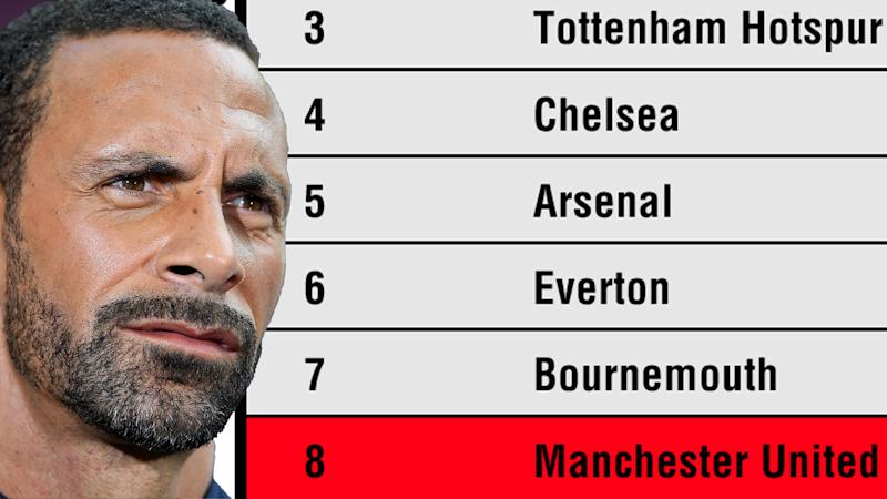 Ferdinand gives his Man Utd verdict: They're eighth... it's not a pretty sight at all