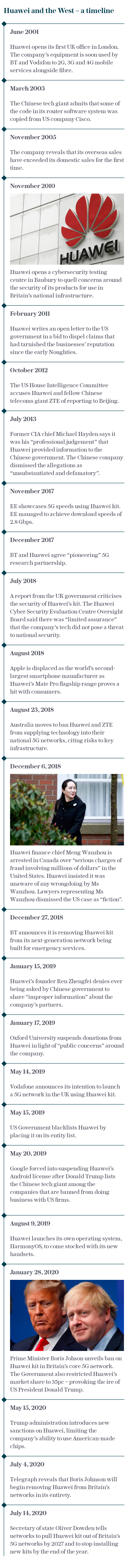 Huawei and the West – a timeline