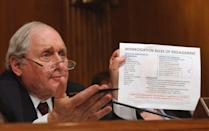 Former Sen. Carl Levin holds a copy of the rules of engagement for interrogation of Iraqi prisoners during a Senate Armed Services Committee on Capitol Hill in 2004.