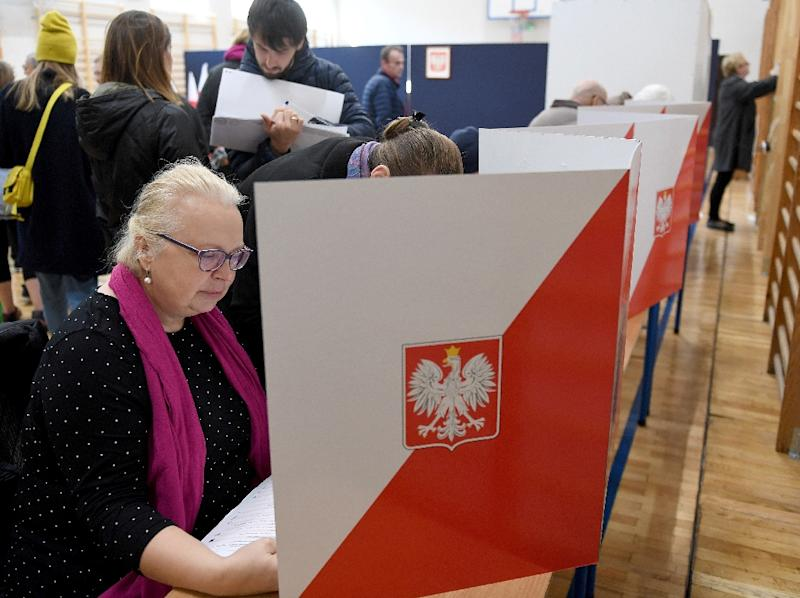 Poland's Ruling PiS Party Wins Local Elections - Exit Polls