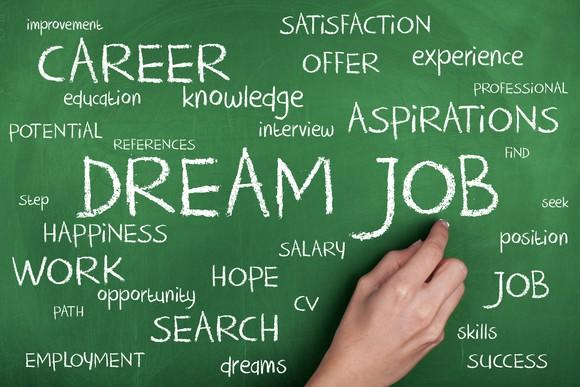 A hand writing words on a chalkboard. Some words include dream job, career, and aspirations.