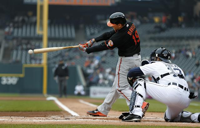 Baltimore Orioles' Chris Davis hits a two-run double against Detroit Tigers pitcher Anibal Sanchez in the first inning of a baseball game in Detroit Friday, April 4, 2014. (AP Photo/Paul Sancya)