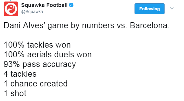 <span>Dani Alves was outstanding for Juventus against his former club Barcelona on Tuesday night</span>