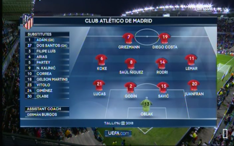 Atletico Madrid - Credit: BT Sport